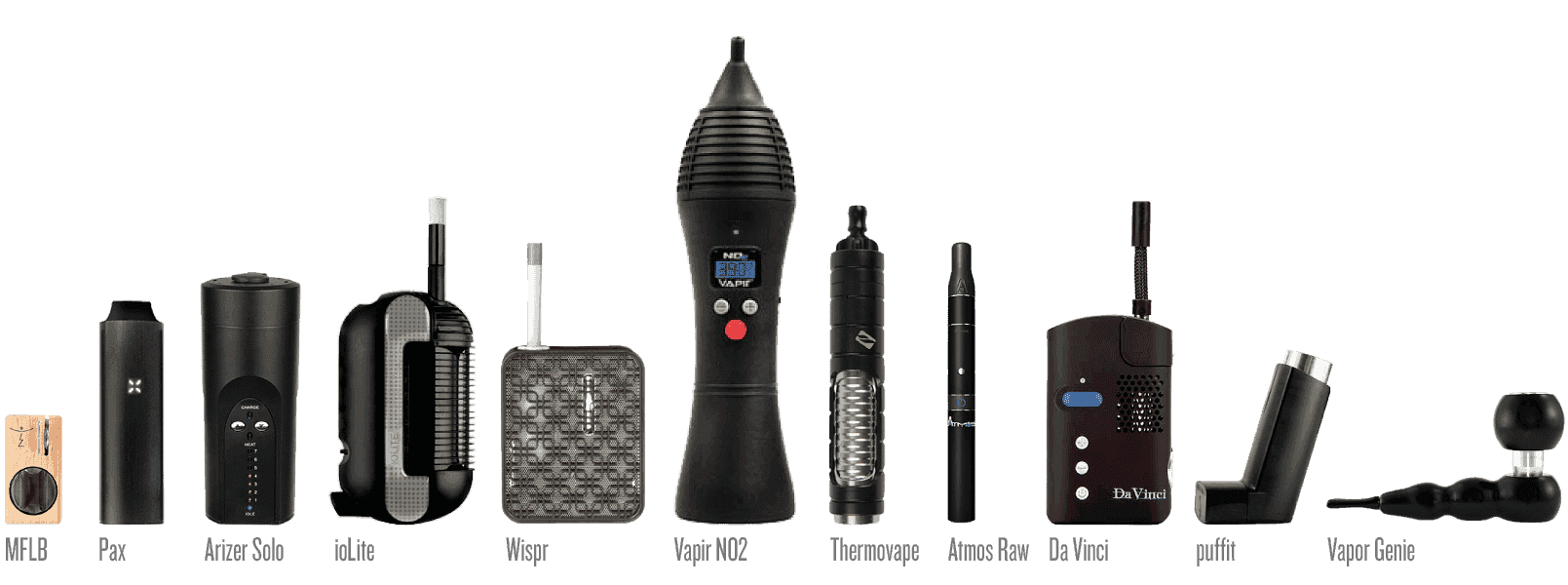 comparing portable vaporizers in size and shape