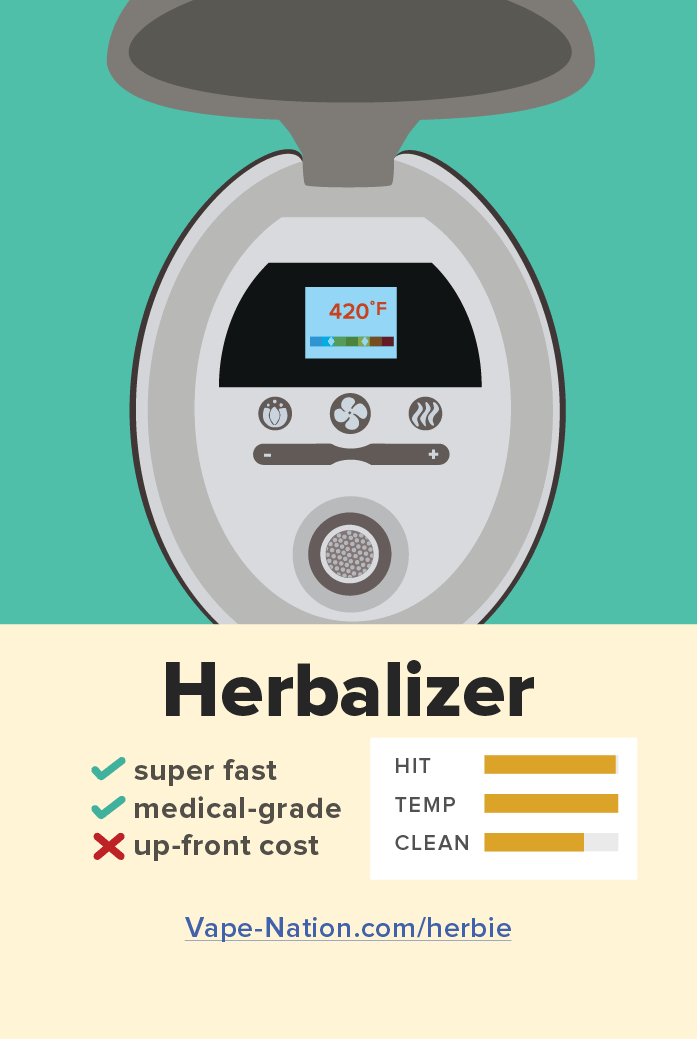My Herbalizer Vaporizer review quick stats card