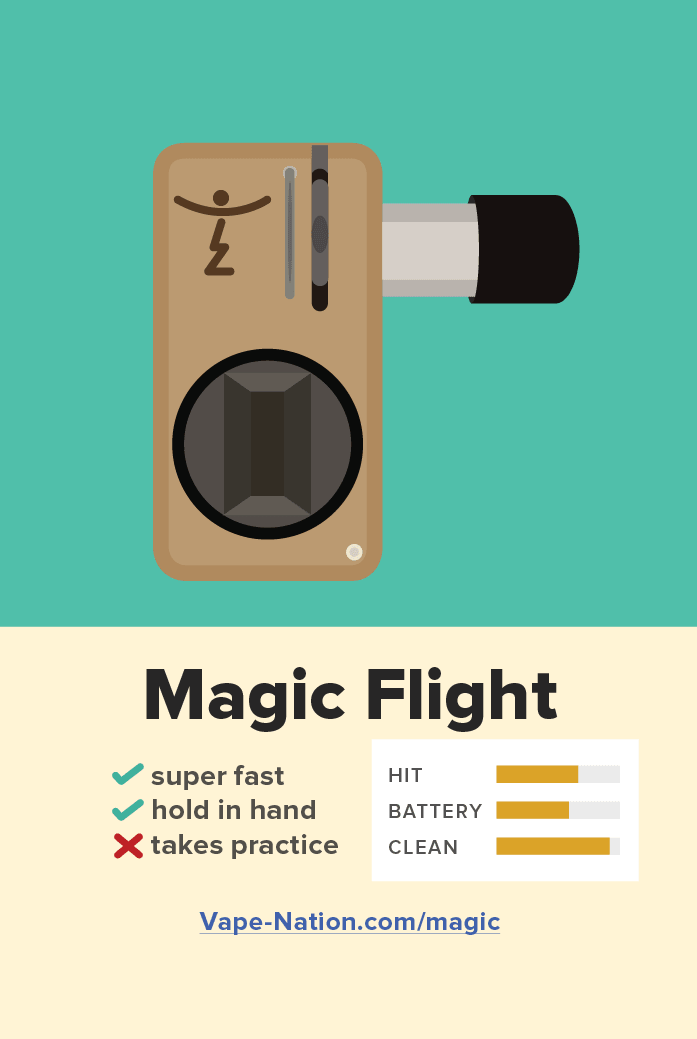 Magic Flight Launch Box (MFLB) vape trading card
