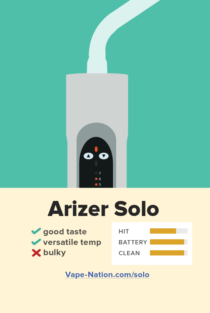 Arizer Solo vape trading card